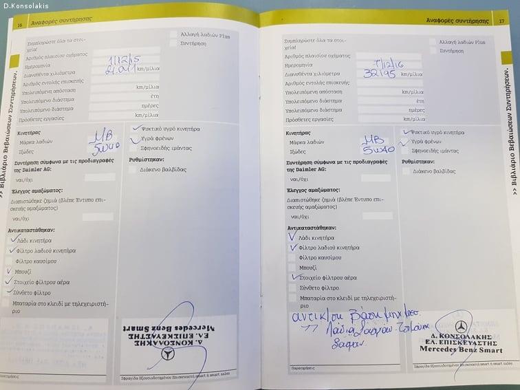 SMART FORTWO 11/2012 ΕΛΛΗΝΙΚΟ 1 ΧΡΟΝΟ ΓΡΑΠΤΗ ΕΓΓΥΗΣΗ